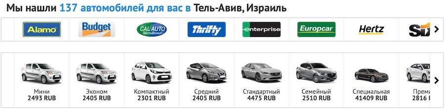 Аренда автомобиля для путешествия - как взять авто в прокат очень дешево